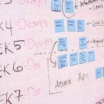 Website Development Checklist