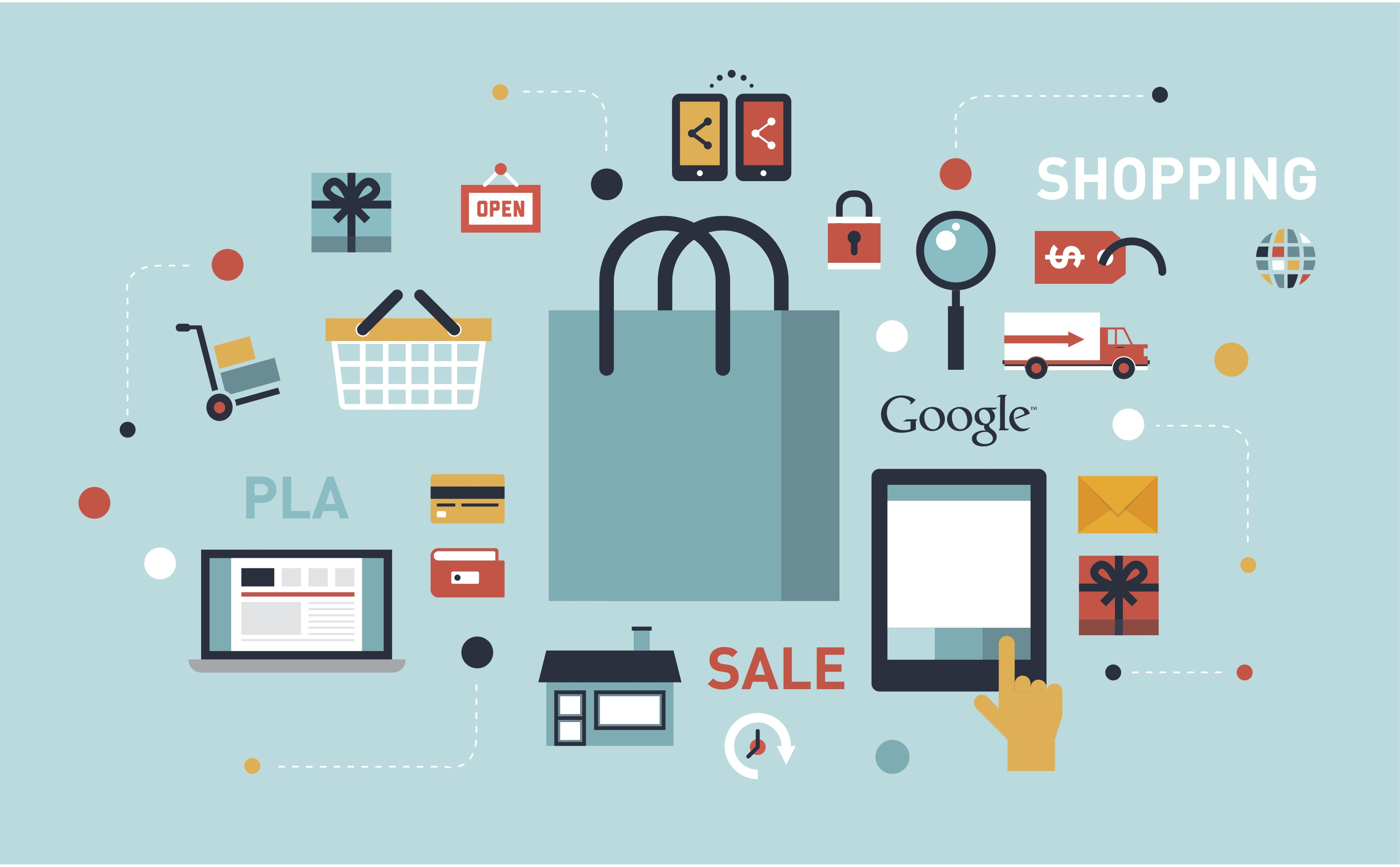 Google Shopping and What it means for Irish Retailers