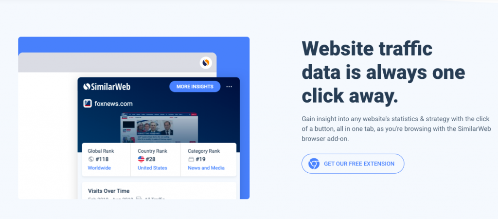 similarweb seo chrome extension